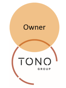 Tono Group design-build model